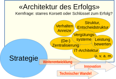 wuergler-consulting.ch